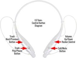 lg hbs 750 tone pro original imae7rwd2r58ffce?q=90 lg hbs 800 tone ultra wireless bluetooth headset white rs 8035 I LG Tone Infinim at edmiracle.co